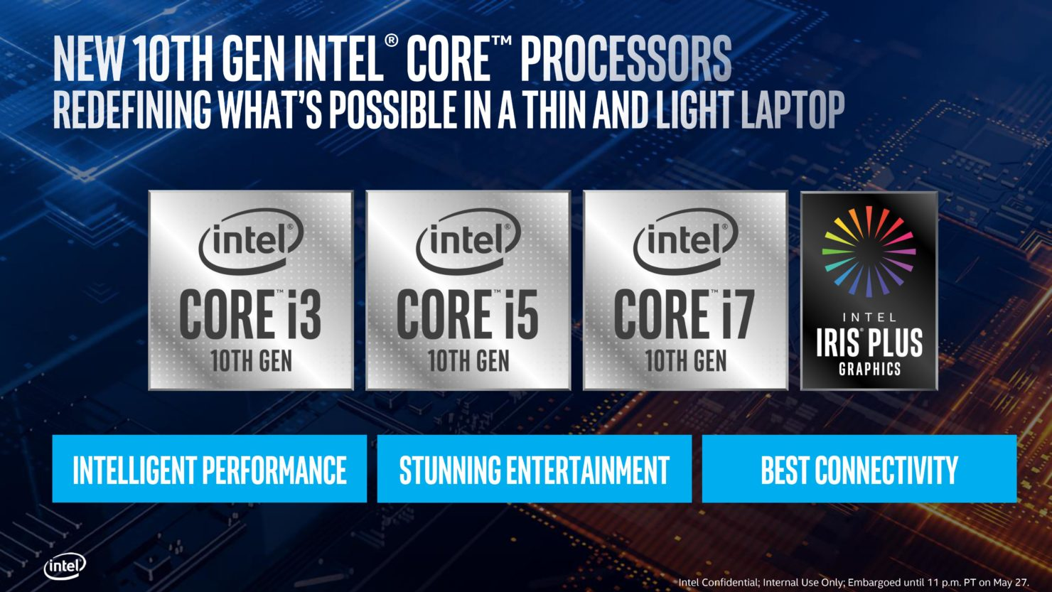Intel's 10th Gen Comet Lake Lineup Will Also Include a V