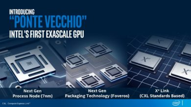 Photo of Ponte Vecchio: Intel Announces Exascale Xe GPU for the HPC Market