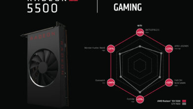 Photo of AMD Radeon RX 5600 XT May be Faster all of NVIDIA's GTX 16 series Cards: Benchmarks Leaked