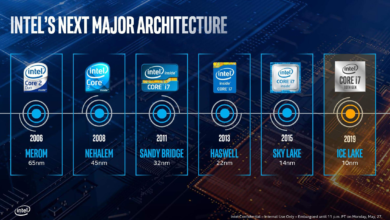 Photo of Intel Plans to Launch 1.5nm CPUs in 2029, 2nm in 2027 & 3nm in 2025: Backporting to Older Nodes and 11th Gen Rocket Lake Lineup