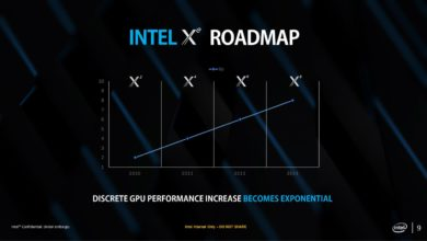 Photo of Intel Gen12 Xe Mobile GPU Benchmarks Surface: Performance on par with AMD's Radeon RX Vega 11