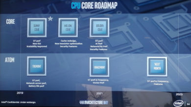 Photo of Intel 10nm Ice Lake Deep Dive: Comparing the Sunny Cove Architecture to Skylake and AMD's 7nm Zen 2