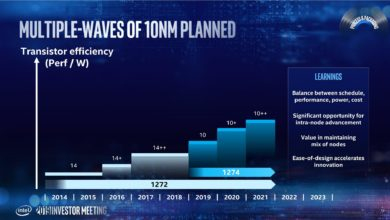Photo of Intel Rocket Lake CPUs Coming to 15W Laptops Alongside Tiger Lake in 2H 2020: 11th Gen Mobile Processors