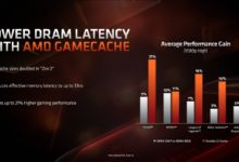 Photo of CPU Cache: Difference Between L1, L2, and L3 Cache Explained; And a Look at Memory Mapping