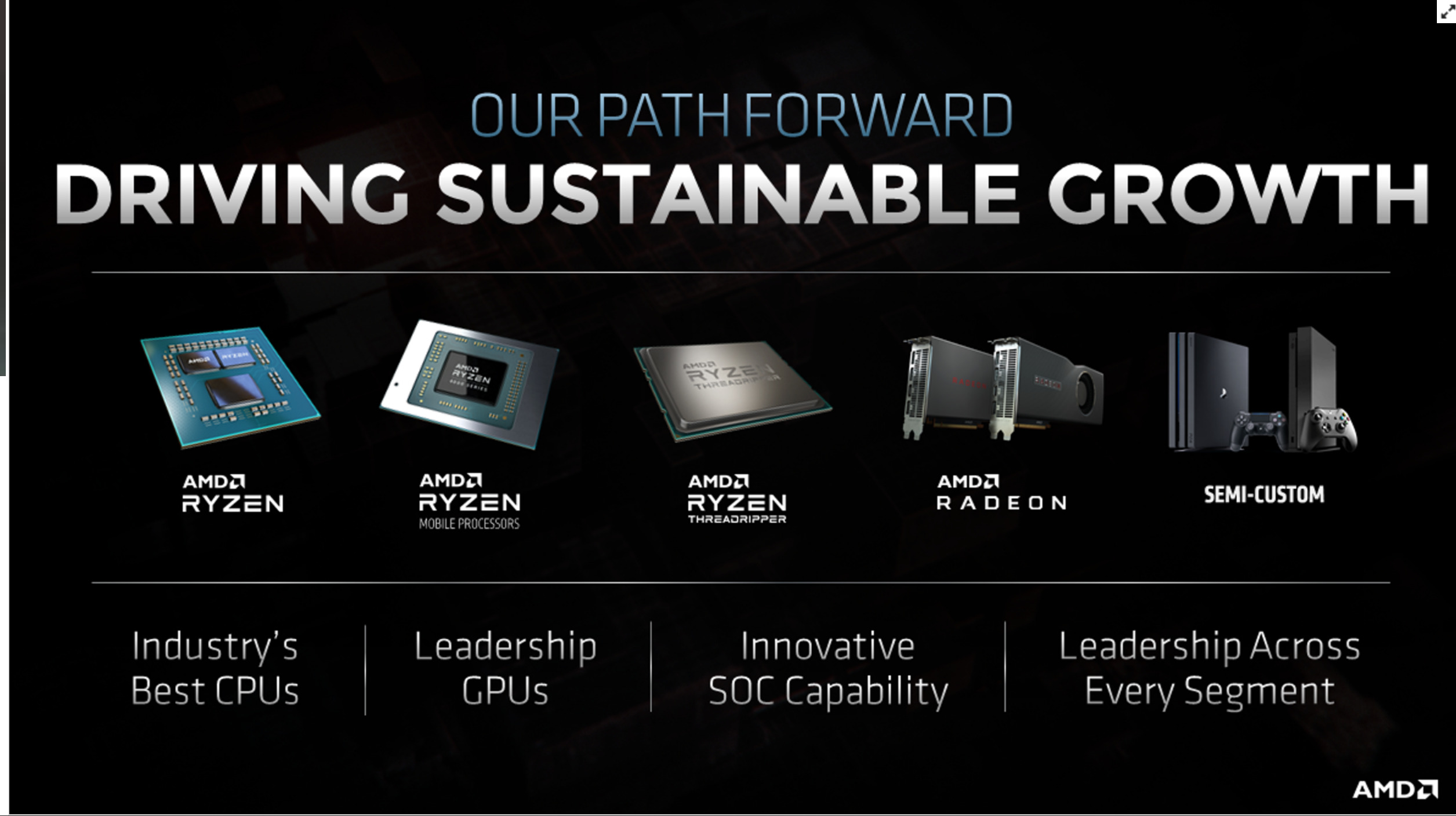 Amd Ryzen And Epyc Roadmaps Updated Vermeer For Gamers And Enthusiasts Milan And Genoa For Servers Hardware Times