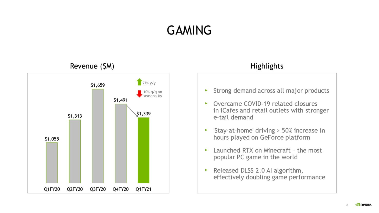 This image has an empty alt attribute; its file name is NVDA-1QFY21-Investor-Presentation-5-21-20-FINAL-page-008-1480x833-1.jpg