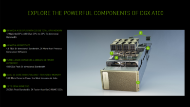 Photo of NVIDIA's Ampere Based DGX A100 Servers Leverage AMD Epyc Rome CPUs Instead of Intel Xeon