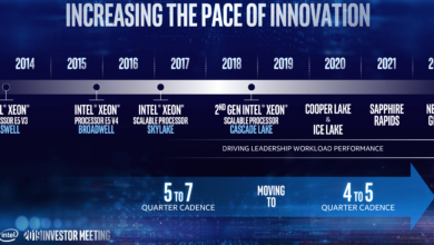 Photo of Intel 11th Gen Rocket Lake-S and Ice Lake-X HEDT CPUs Reportedly Delayed to 2021