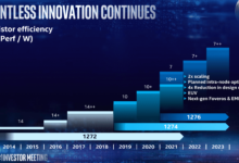 Photo of Intel Xeon Server Roadmap for 2021-2022 Leaks Out: 10nm Ice Lake and Sapphire Rapids