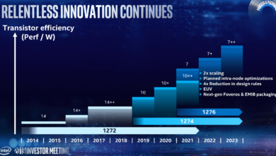 Photo of Intel Reaffirms Server Roadmap: 10nm Sapphire Rapids Processors in 2021
