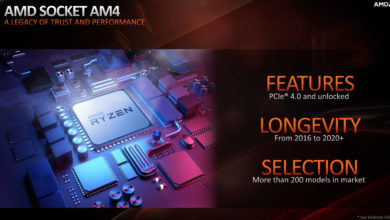 Photo of AMD B550 Gaming Motherboards w/ PCIe 4.0 & Dual-M.2 Slots to Retail for as Low as $94