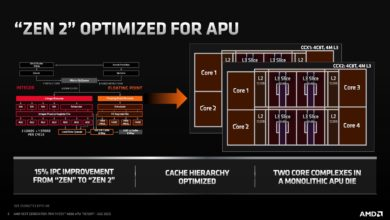 Photo of AMD Renoir Initially was a 6 Core Chip: TSMC's 7nm Node and Optimized Vega iGPU Allowed for 8 Cores
