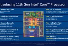 Photo of Intel Tiger Lake-U CPUs have a PL2 Value (Max Boost Power) of 64W