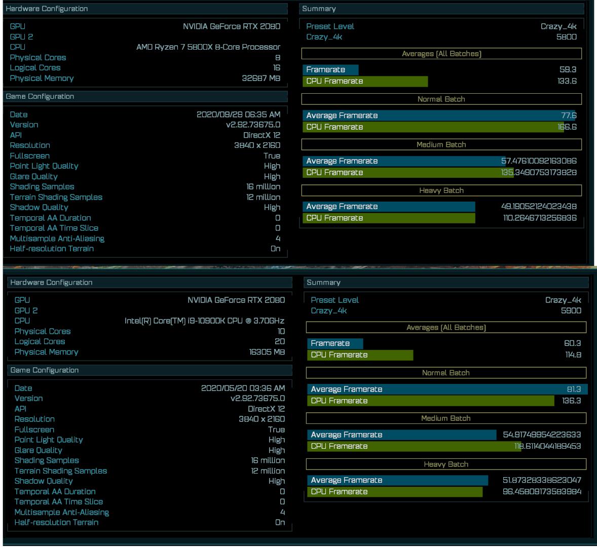 AMD Ryzen 7 5800X Beats the Intel Core i9-10900K in Leaked Gaming Benchmark