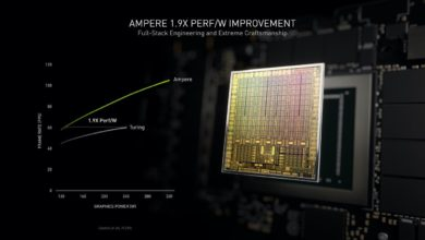 "Photo of NVIDIA RTX 3080/3090 ""Ampere"" Architectural Deep Dive: 2x FP32, 2nd Gen RT Cores, 3rd Gen Tensor Cores and RTX IO"