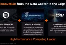 Photo of AMD announces US$35 Xilinx buyout, eyes FPGA market