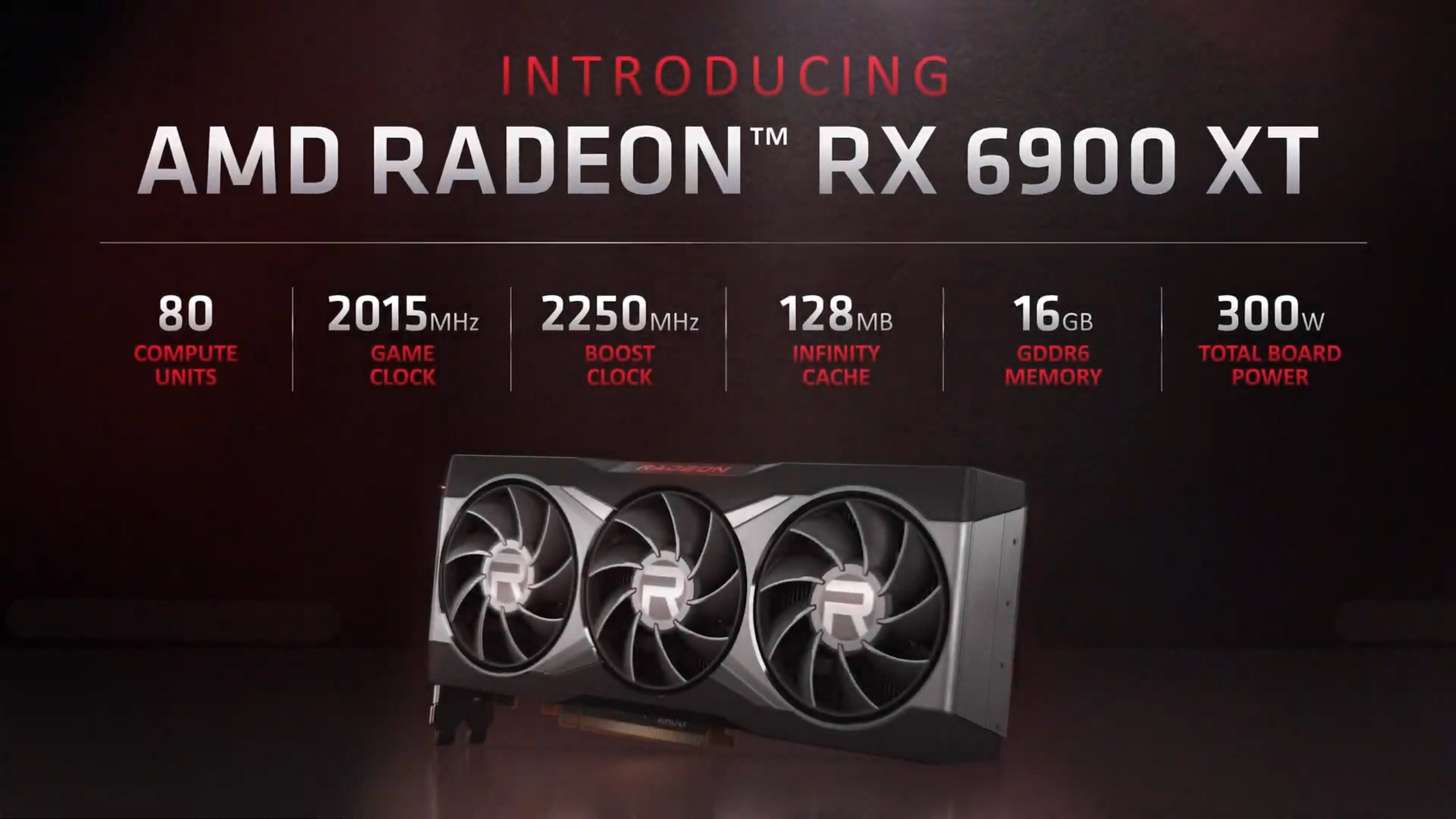 AMD Radeon RX 6000 Series Stock to be ...